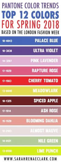 Pantone-Color-Trends-Spring-2018-London